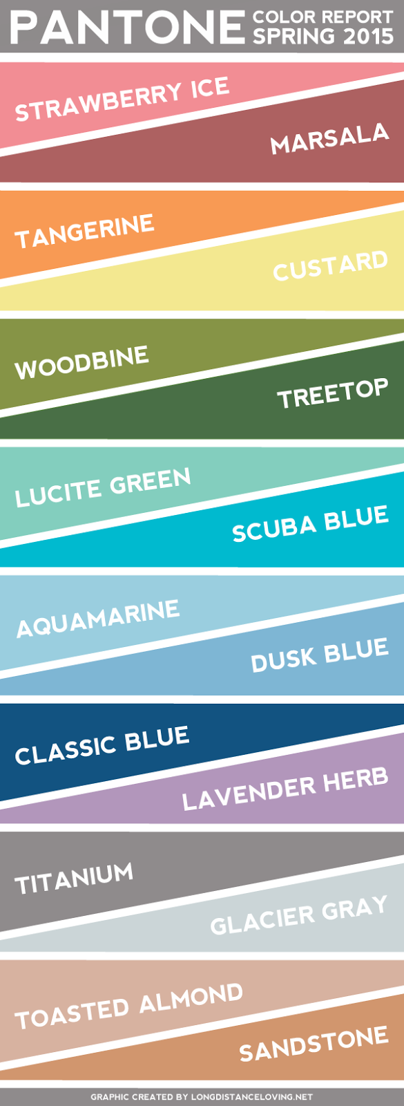 pantone-color-report-spring-2015
